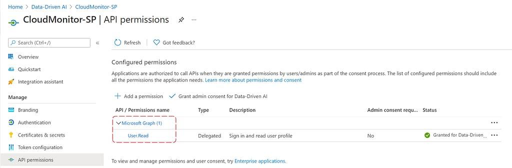 AD API Permissions Default